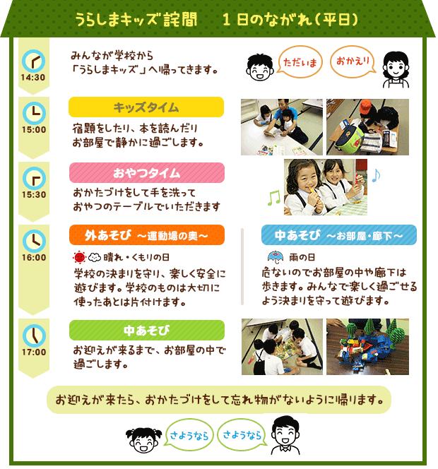 1日のながれ(平日)
