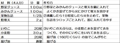 『フルーツゼリーといりこの天ぷら』レシピ